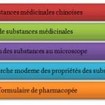 pharmacopee01